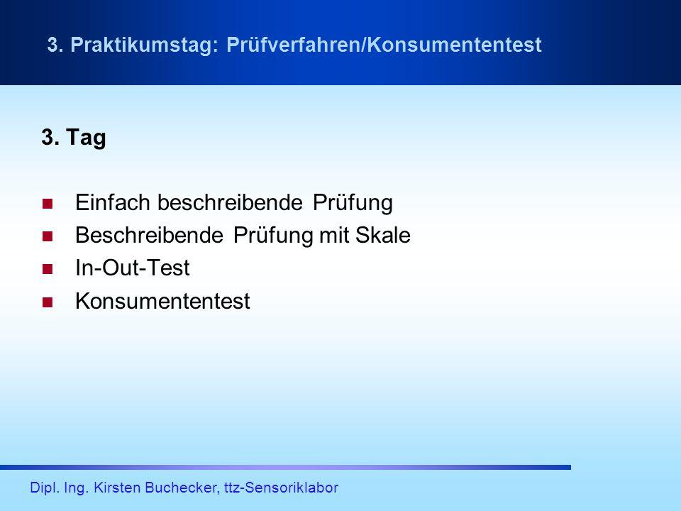 Dipl. Ing. Kirsten Buchecker, ttz-Sensoriklabor 3. Praktikumstag: Prüfverfahren/Konsumententest 3. Tag Einfach beschreibende Prüfung Beschreibende Prü
