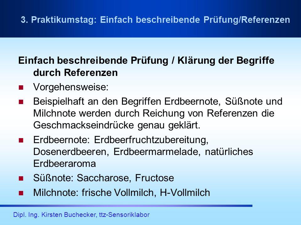 Dipl. Ing. Kirsten Buchecker, ttz-Sensoriklabor Einfach beschreibende Prüfung / Klärung der Begriffe durch Referenzen Vorgehensweise: Beispielhaft an