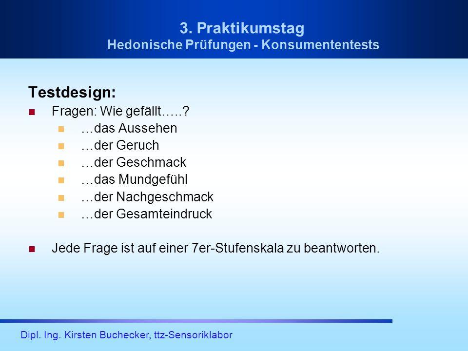Dipl. Ing. Kirsten Buchecker, ttz-Sensoriklabor Testdesign: Fragen: Wie gefällt…..? …das Aussehen …der Geruch …der Geschmack …das Mundgefühl …der Nach