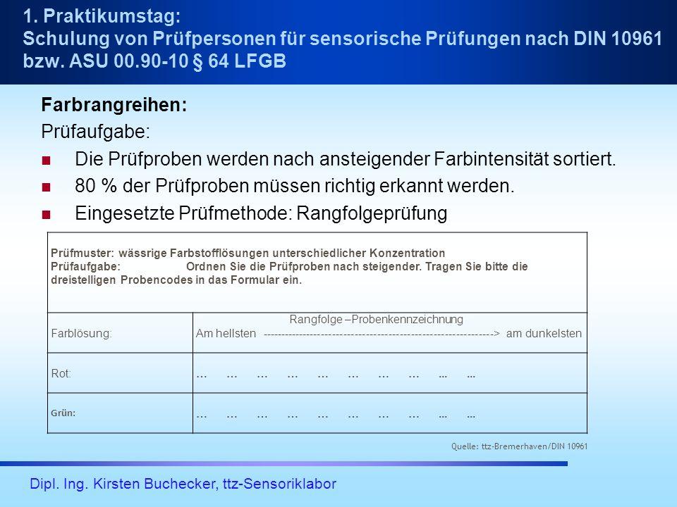 Dipl. Ing. Kirsten Buchecker, ttz-Sensoriklabor Farbrangreihen: Prüfaufgabe: Die Prüfproben werden nach ansteigender Farbintensität sortiert. 80 % der