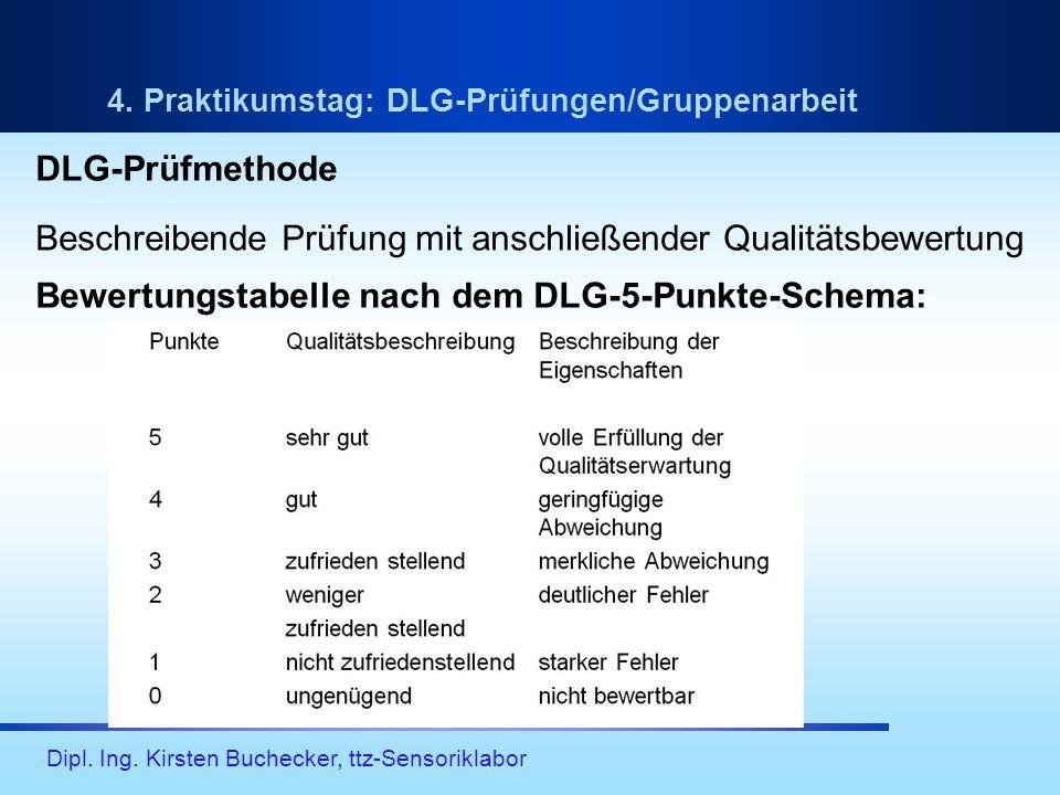 Dipl. Ing. Kirsten Buchecker, ttz-Sensoriklabor 4. Praktikumstag: DLG-Prüfungen/Gruppenarbeit DLG-Prüfmethode Beschreibende Prüfung mit anschließender