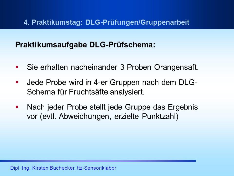 Dipl. Ing. Kirsten Buchecker, ttz-Sensoriklabor 4. Praktikumstag: DLG-Prüfungen/Gruppenarbeit Praktikumsaufgabe DLG-Prüfschema: Sie erhalten nacheinan