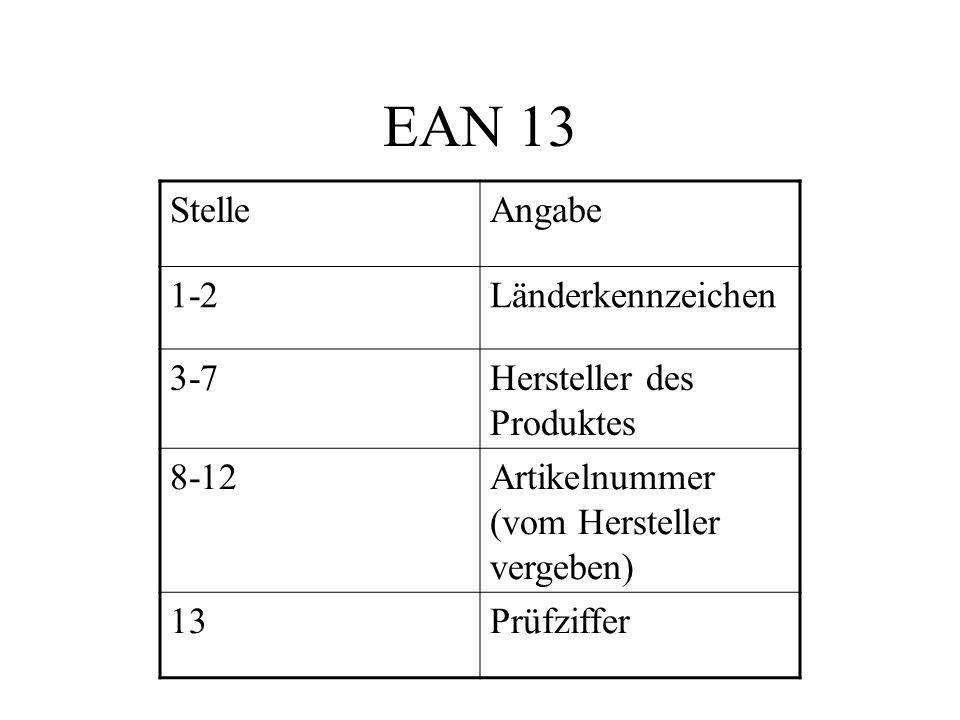 EAN 13 StelleAngabe 1-2Länderkennzeichen 3-7Hersteller des Produktes 8-12Artikelnummer (vom Hersteller vergeben) 13Prüfziffer
