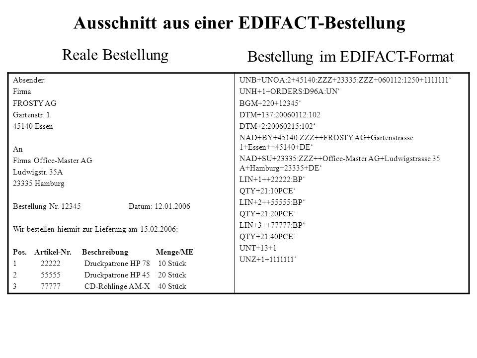 Absender: Firma FROSTY AG Gartenstr. 1 45140 Essen An Firma Office-Master AG Ludwigstr. 35A 23335 Hamburg Bestellung Nr. 12345 Datum: 12.01.2006 Wir b
