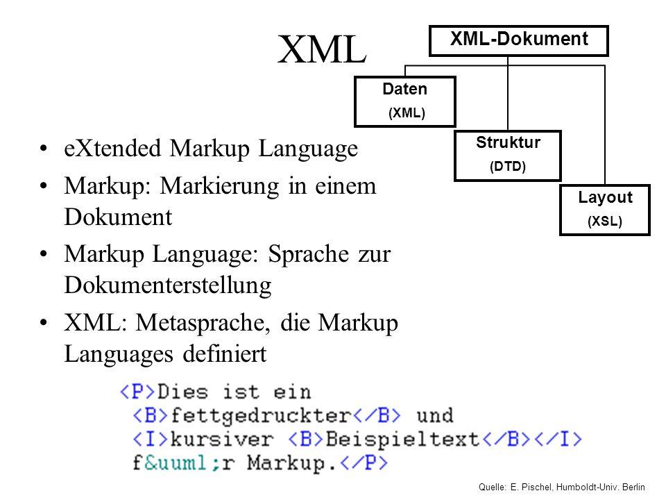 XML eXtended Markup Language Markup: Markierung in einem Dokument Markup Language: Sprache zur Dokumenterstellung XML: Metasprache, die Markup Languag