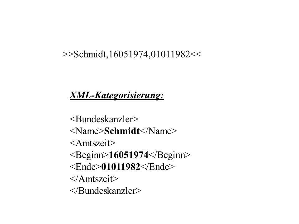 >>Schmidt,16051974,01011982<< XML-Kategorisierung: Schmidt 16051974 01011982