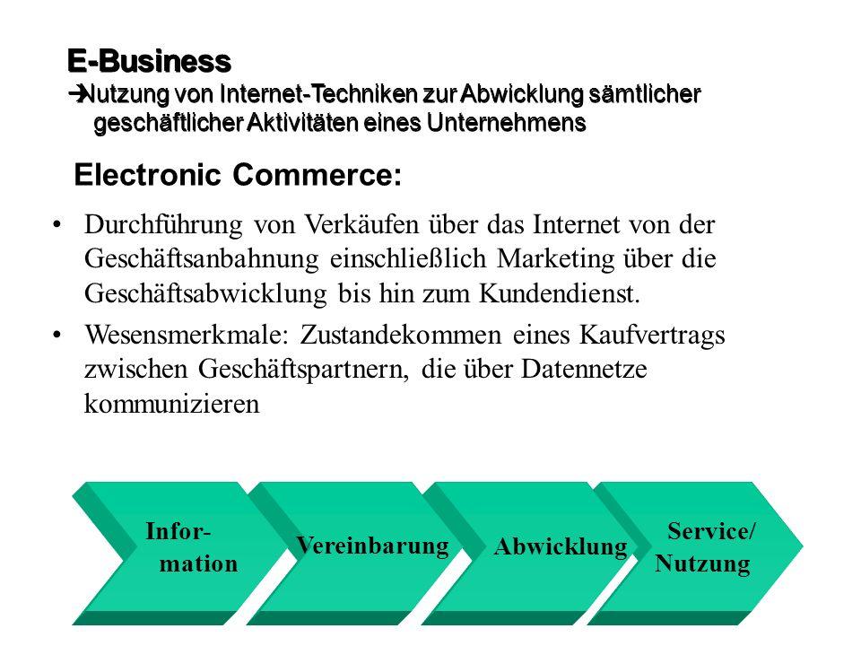 Electronic Commerce: Durchführung von Verkäufen über das Internet von der Geschäftsanbahnung einschließlich Marketing über die Geschäftsabwicklung bis
