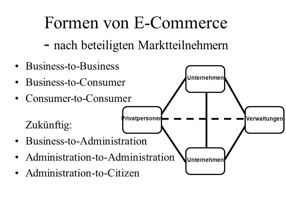 Privatpersonen Unternehmen Verwaltungen Unternehmen Formen von E-Commerce - nach beteiligten Marktteilnehmern Business-to-Business Business-to-Consume