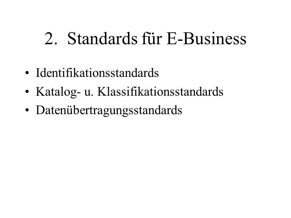 2. Standards für E-Business Identifikationsstandards Katalog- u. Klassifikationsstandards Datenübertragungsstandards