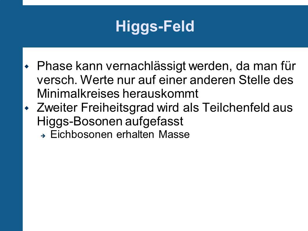 Higgs-Feld Phase kann vernachlässigt werden, da man für versch. Werte nur auf einer anderen Stelle des Minimalkreises herauskommt Zweiter Freiheitsgra