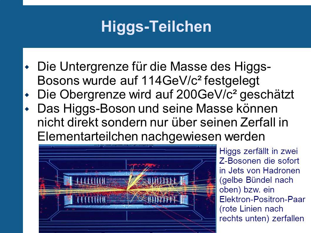 Higgs-Teilchen Die Untergrenze für die Masse des Higgs- Bosons wurde auf 114GeV/c² festgelegt Die Obergrenze wird auf 200GeV/c² geschätzt Das Higgs-Bo
