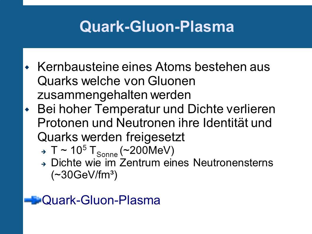 Quark-Gluon-Plasma Kernbausteine eines Atoms bestehen aus Quarks welche von Gluonen zusammengehalten werden Bei hoher Temperatur und Dichte verlieren
