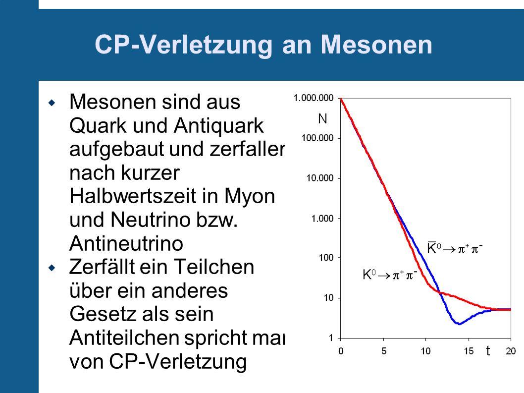 CP-Verletzung an Mesonen Mesonen sind aus Quark und Antiquark aufgebaut und zerfallen nach kurzer Halbwertszeit in Myon und Neutrino bzw. Antineutrino