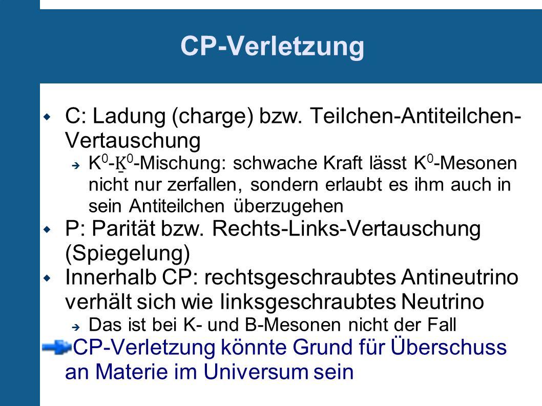 CP-Verletzung C: Ladung (charge) bzw. Teilchen-Antiteilchen- Vertauschung K 0 - 0 -Mischung: schwache Kraft lässt K 0 -Mesonen nicht nur zerfallen, so