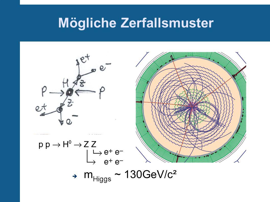 Mögliche Zerfallsmuster m Higgs ~ 130GeV/c²
