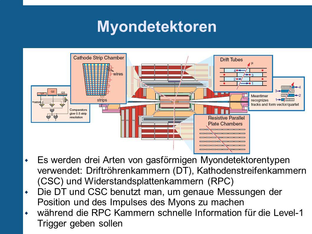 Myondetektoren Es werden drei Arten von gasförmigen Myondetektorentypen verwendet: Driftröhrenkammern (DT), Kathodenstreifenkammern (CSC) und Widersta
