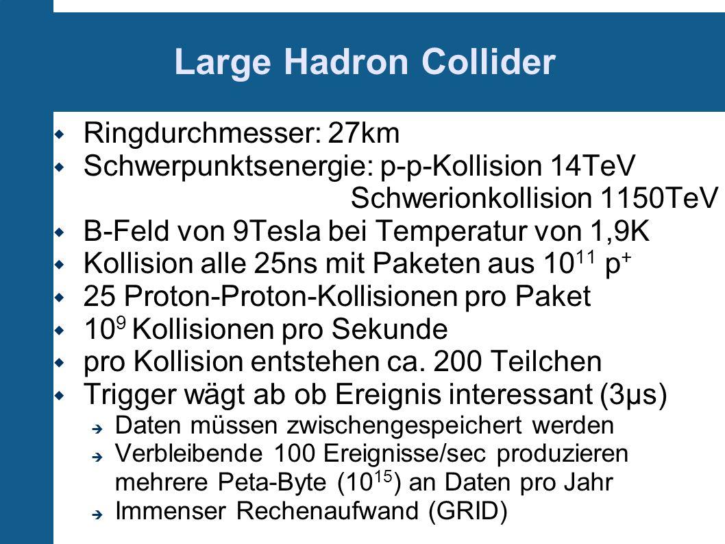 Ringdurchmesser: 27km Schwerpunktsenergie: p-p-Kollision 14TeV Schwerionkollision 1150TeV B-Feld von 9Tesla bei Temperatur von 1,9K Kollision alle 25n