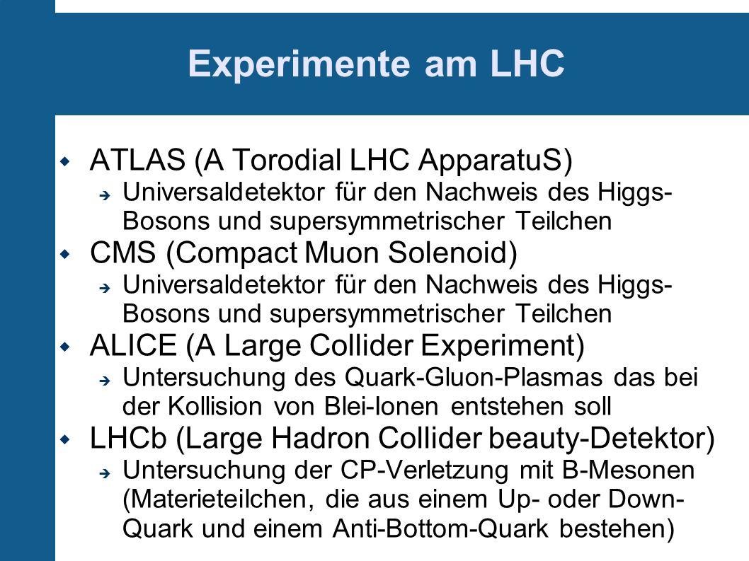 Experimente am LHC ATLAS (A Torodial LHC ApparatuS) Universaldetektor für den Nachweis des Higgs- Bosons und supersymmetrischer Teilchen CMS (Compact