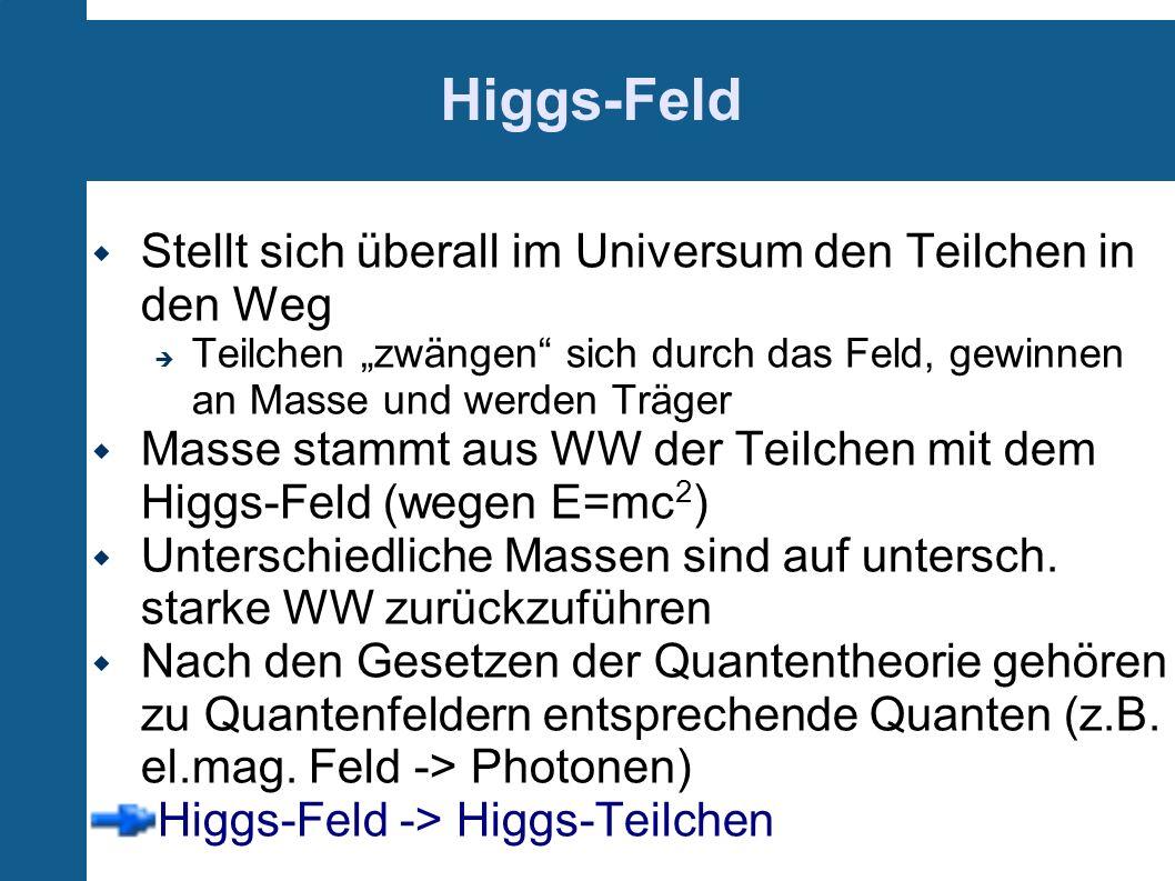 Higgs-Feld Stellt sich überall im Universum den Teilchen in den Weg Teilchen zwängen sich durch das Feld, gewinnen an Masse und werden Träger Masse st