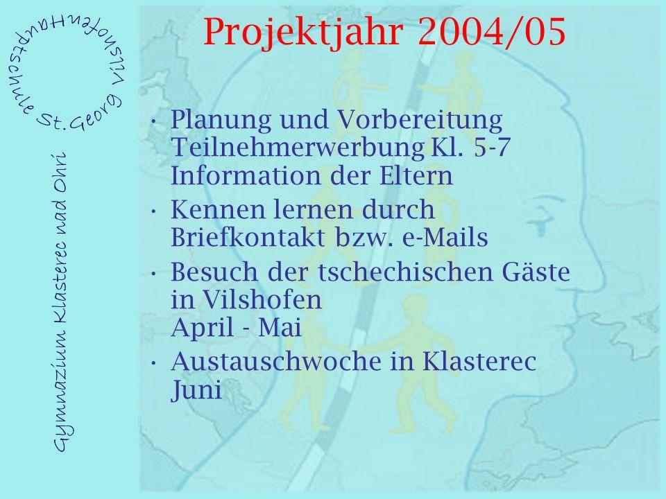 Projektjahr 2004/05 Planung und Vorbereitung Teilnehmerwerbung Kl.