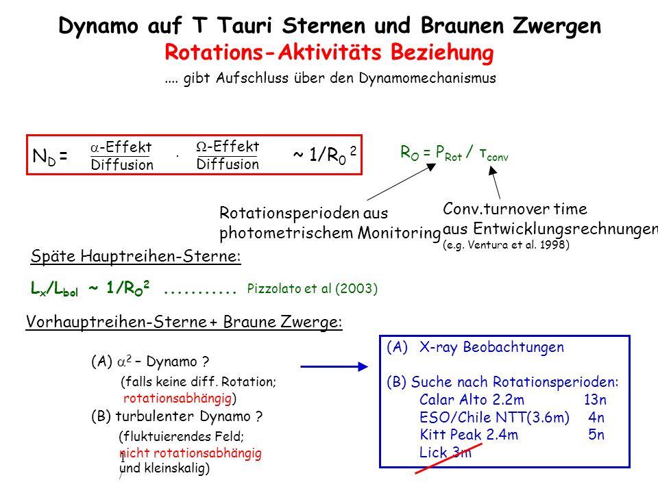 Späte Hauptreihen-Sterne: L x /L bol ~ 1/R O 2........... Pizzolato et al (2003) Vorhauptreihen-Sterne + Braune Zwerge: (A) 2 – Dynamo ? (falls keine