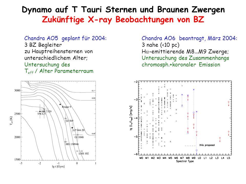 Chandra AO6 beantragt, März 2004: 3 nahe (<10 pc) H -emittierende M8...M9 Zwerge; Untersuchung des Zusammenhangs chromosph.+koronaler Emission Chandra