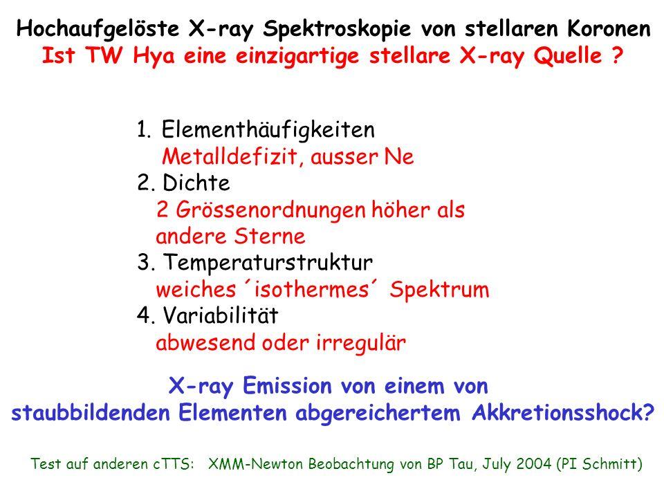 X-ray Emission von einem von staubbildenden Elementen abgereichertem Akkretionsshock? 1.Elementhäufigkeiten Metalldefizit, ausser Ne 2. Dichte 2 Gröss