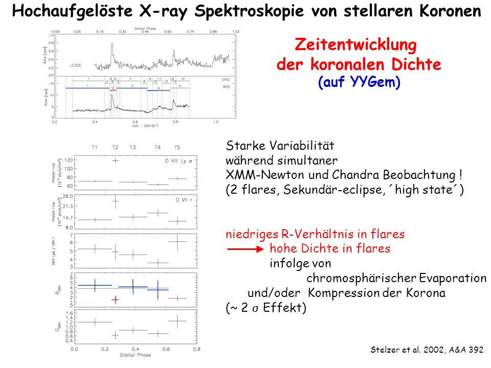 Starke Variabilität während simultaner XMM-Newton und Chandra Beobachtung ! (2 flares, Sekundär-eclipse, ´high state´) niedriges R-Verhältnis in flare