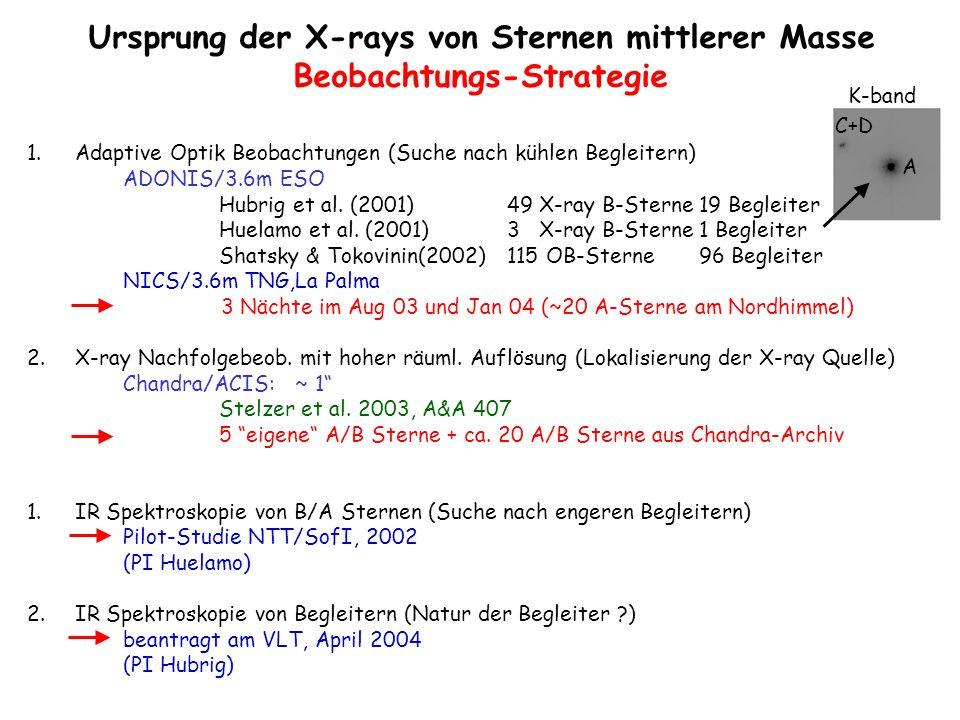 1.Adaptive Optik Beobachtungen (Suche nach kühlen Begleitern) ADONIS/3.6m ESO Hubrig et al. (2001)49 X-ray B-Sterne19 Begleiter Huelamo et al. (2001)3