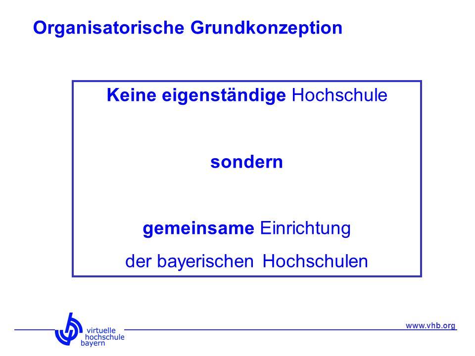 Organisatorische Grundkonzeption Keine eigenständige Hochschule sondern gemeinsame Einrichtung der bayerischen Hochschulen www.vhb.org