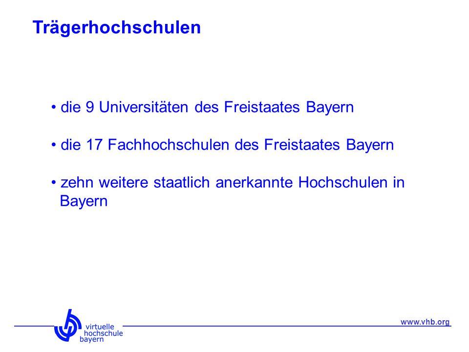 Trägerhochschulen die 9 Universitäten des Freistaates Bayern die 17 Fachhochschulen des Freistaates Bayern zehn weitere staatlich anerkannte Hochschulen in Bayern www.vhb.org