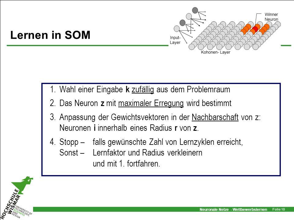 Neuronale Netze - Wettbewerbslernen Folie 10 Lernen in SOM 1.Wahl einer Eingabe k zufällig aus dem Problemraum 2.Das Neuron z mit maximaler Erregung w