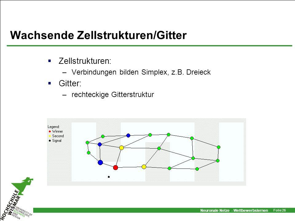 Neuronale Netze - Wettbewerbslernen Folie 26 Wachsende Zellstrukturen/Gitter Zellstrukturen: –Verbindungen bilden Simplex, z.B. Dreieck Gitter: –recht