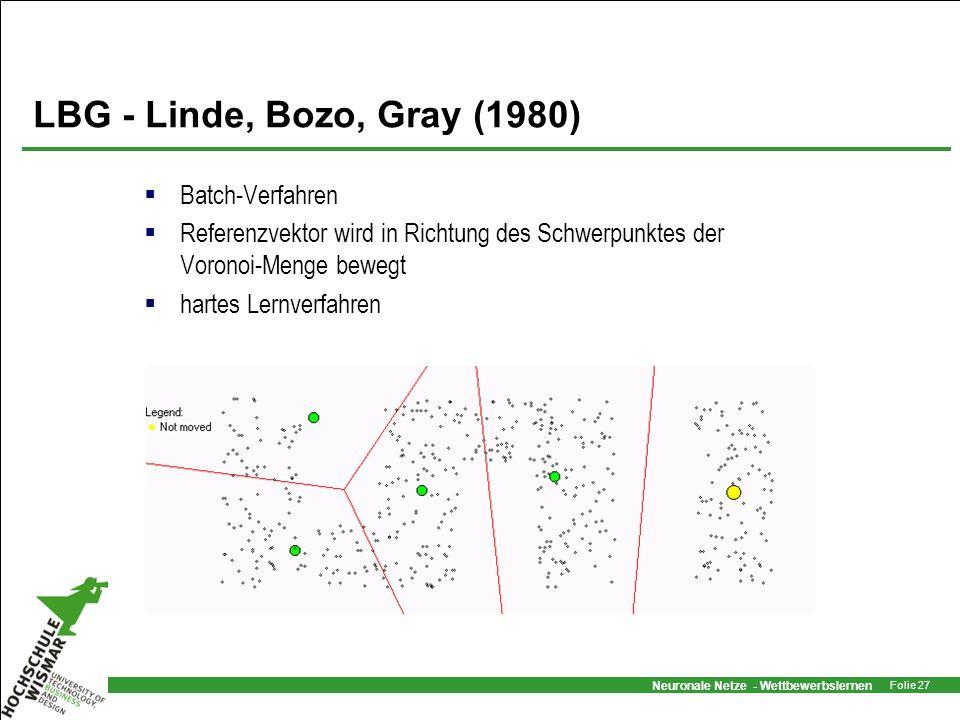 Neuronale Netze - Wettbewerbslernen Folie 27 LBG - Linde, Bozo, Gray (1980) Batch-Verfahren Referenzvektor wird in Richtung des Schwerpunktes der Voro