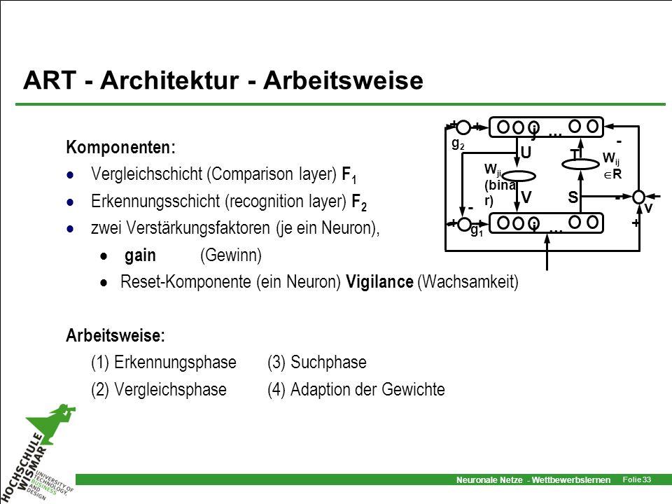 Neuronale Netze - Wettbewerbslernen Folie 33 ART - Architektur - Arbeitsweise Komponenten: Vergleichschicht (Comparison layer) F 1 Erkennungsschicht (