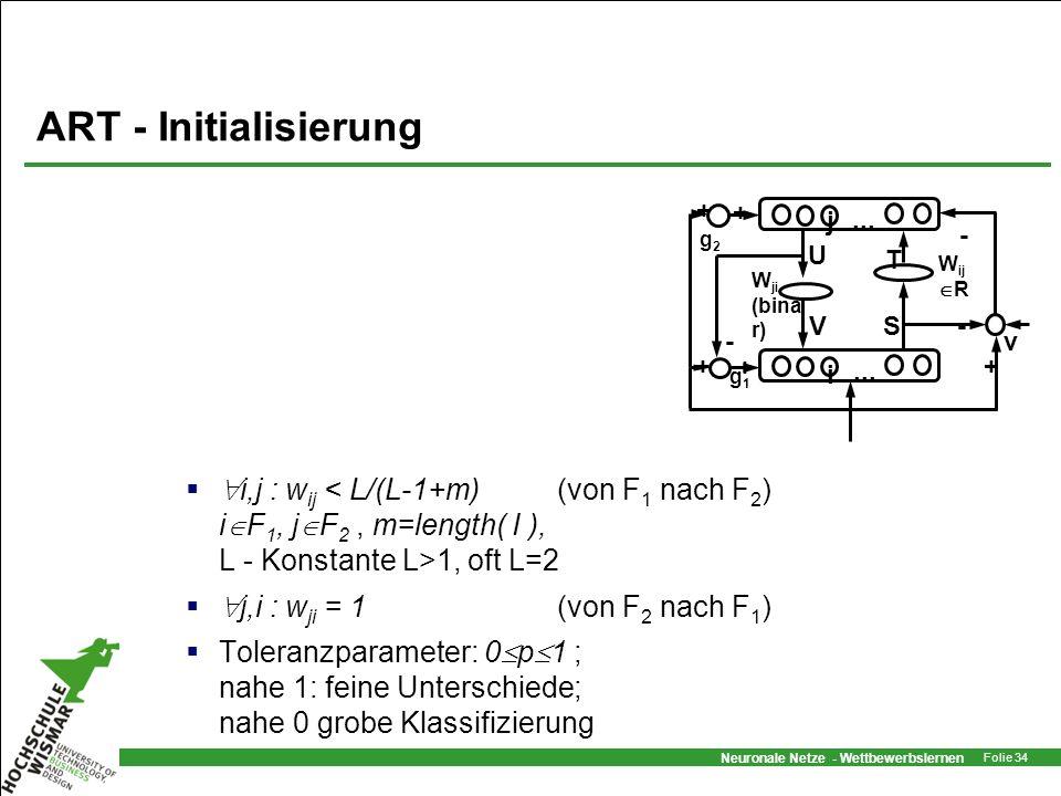 Neuronale Netze - Wettbewerbslernen Folie 34 ART - Initialisierung i,j : w ij 1, oft L=2 j,i : w ji = 1(von F 2 nach F 1 ) Toleranzparameter: 0 p 1 ;