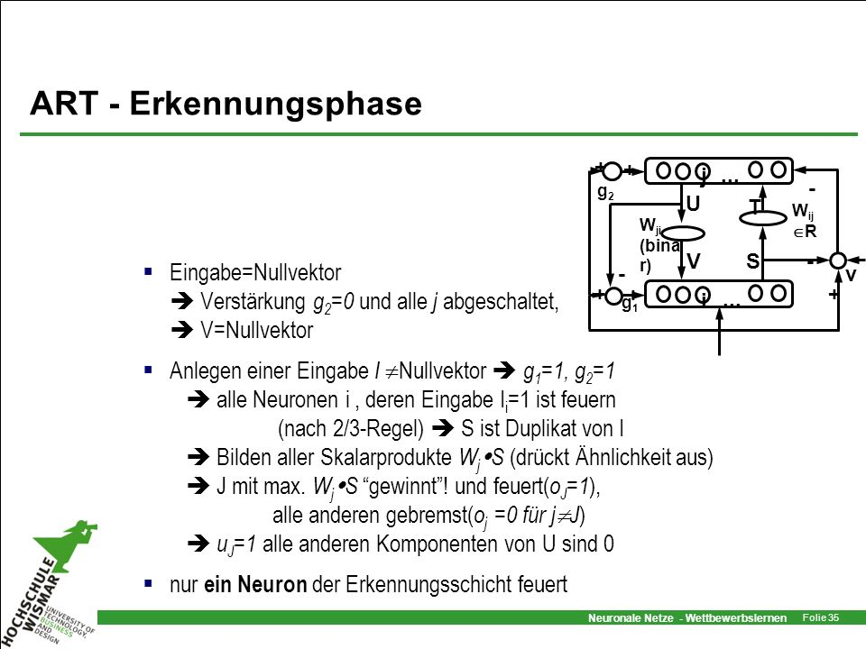 Neuronale Netze - Wettbewerbslernen Folie 35 ART - Erkennungsphase Eingabe=Nullvektor Verstärkung g 2 =0 und alle j abgeschaltet, V=Nullvektor Anlegen
