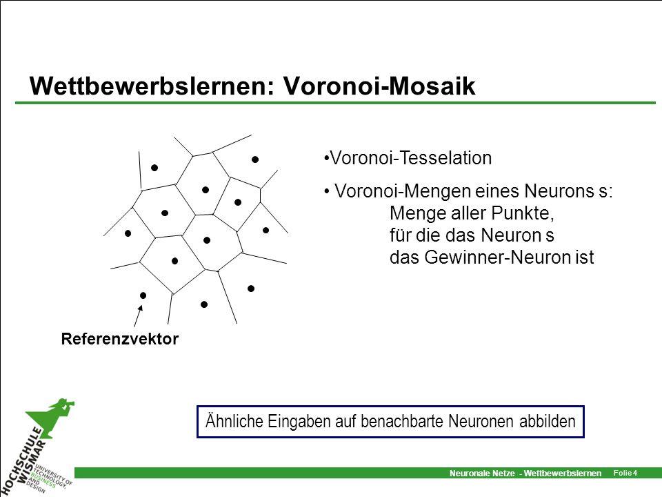 Neuronale Netze - Wettbewerbslernen Folie 5 Netze und Verfahren fest –SOM –Neuronales Gas –LBG variabel –Wachsende Neuronale Gase –Wachsende Zellstrukturen Lernverfahren hart – nur Gewinner–Neuron wird adaptiert: –LBG weich – auch andere Neuronen modifizieren: –SOM, –Neuronale Gase, –wachsende Zellstrukturen Architektur