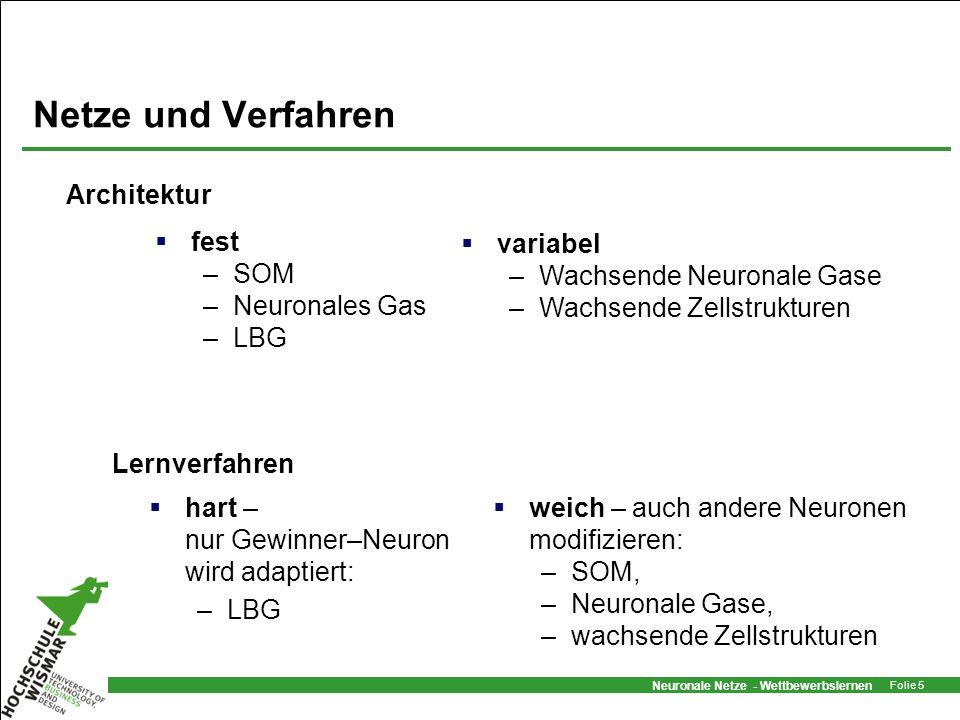 Neuronale Netze - Wettbewerbslernen Folie 5 Netze und Verfahren fest –SOM –Neuronales Gas –LBG variabel –Wachsende Neuronale Gase –Wachsende Zellstruk