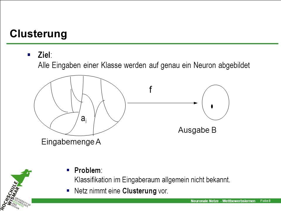 Neuronale Netze - Wettbewerbslernen Folie 8 Clusterung Ziel : Alle Eingaben einer Klasse werden auf genau ein Neuron abgebildet f Eingabemenge A Ausga