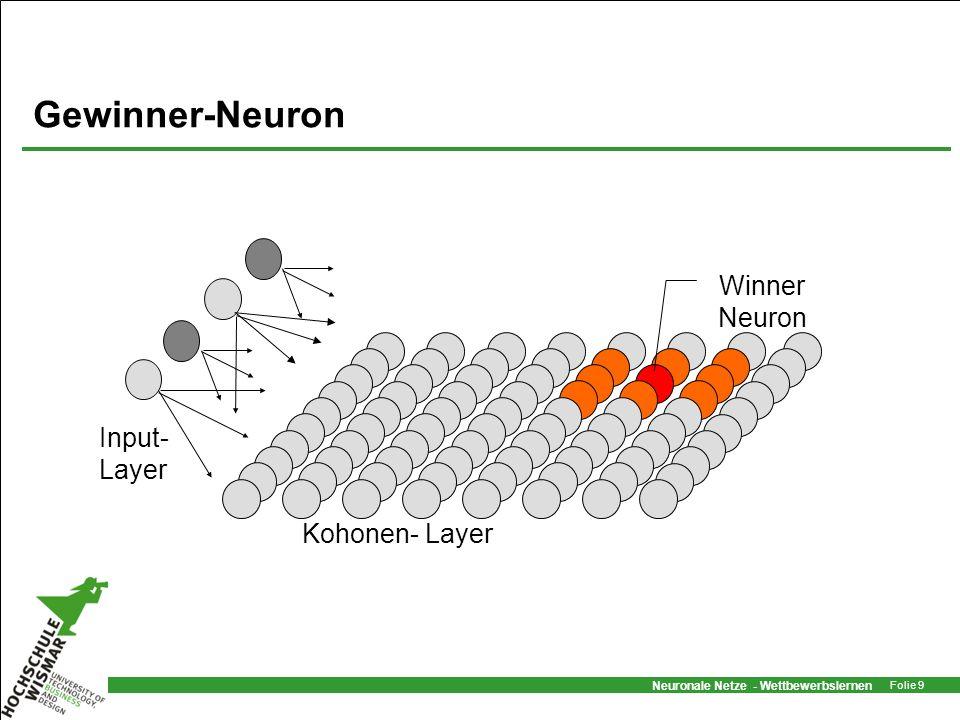 Neuronale Netze - Wettbewerbslernen Folie 10 Lernen in SOM 1.Wahl einer Eingabe k zufällig aus dem Problemraum 2.Das Neuron z mit maximaler Erregung wird bestimmt 3.Anpassung der Gewichtsvektoren in der Nachbarschaft von z: Neuronen i innerhalb eines Radius r von z.