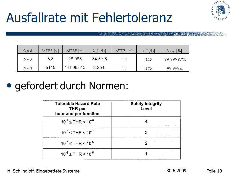 Folie 10 H. Schlingloff, Eingebettete Systeme 30.6.2009 Ausfallrate mit Fehlertoleranz gefordert durch Normen: