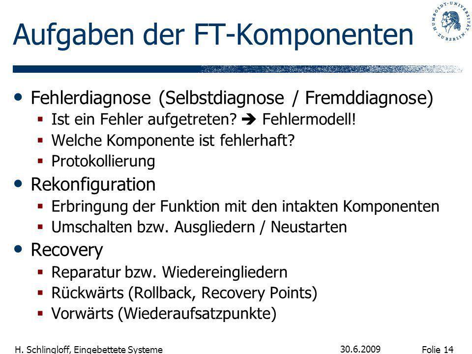 Folie 14 H. Schlingloff, Eingebettete Systeme 30.6.2009 Aufgaben der FT-Komponenten Fehlerdiagnose (Selbstdiagnose / Fremddiagnose) Ist ein Fehler auf