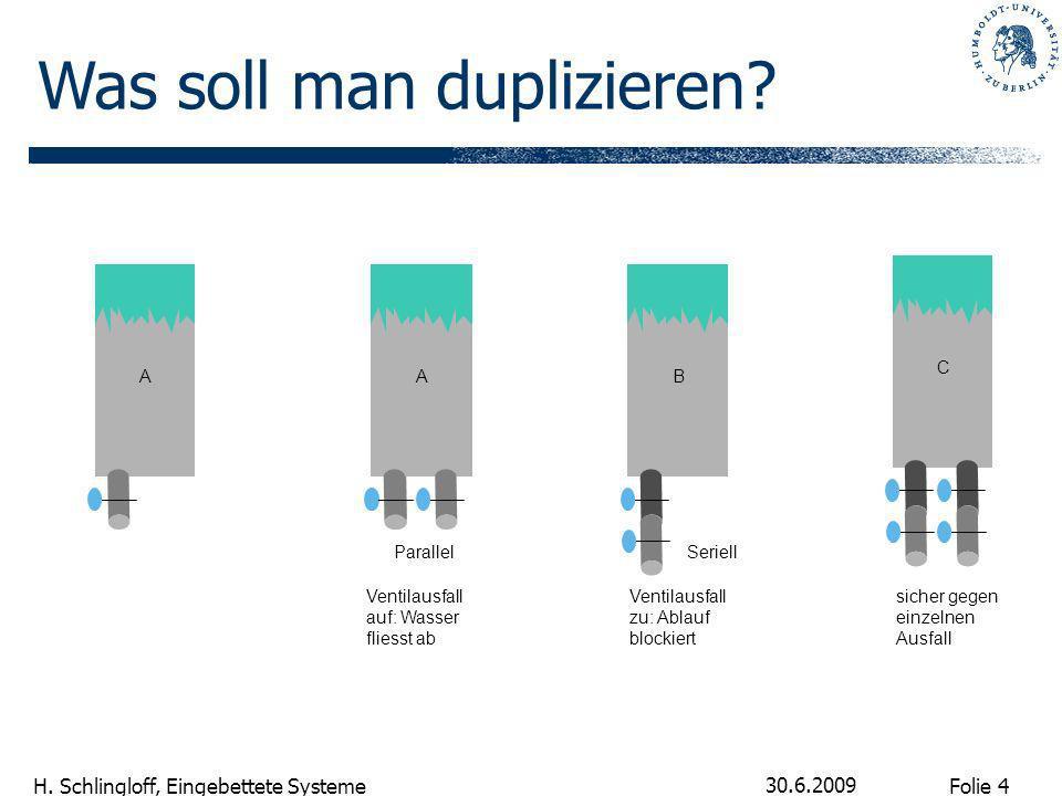Folie 15 H.Schlingloff, Eingebettete Systeme 30.6.2009 Stand der Praxis Sensorik, Aktuatorik z.B.