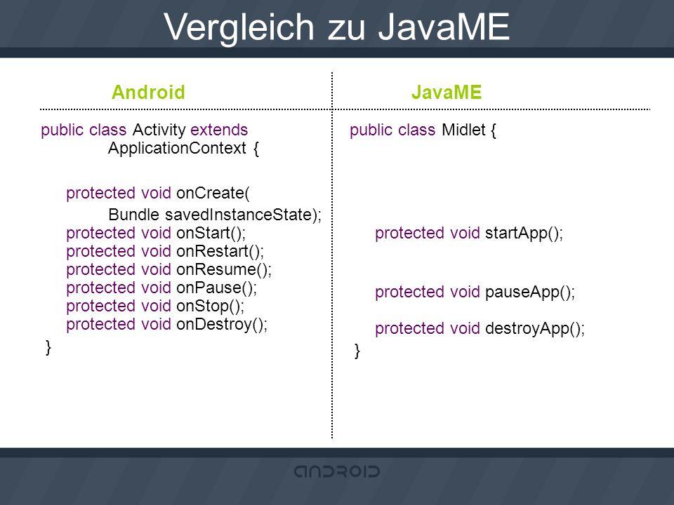 public class Activity extends ApplicationContext { protected void onCreate( Bundle savedInstanceState); protected void onStart(); protected void onRes