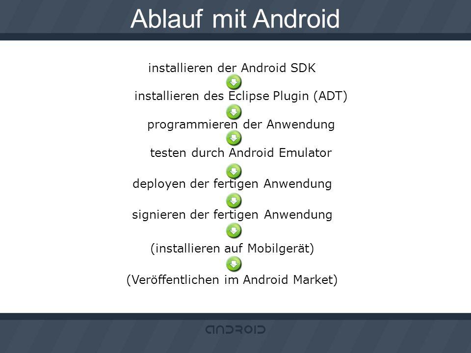 Ablauf mit Android installieren der Android SDK installieren des Eclipse Plugin (ADT) programmieren der Anwendung testen durch Android Emulator deploy