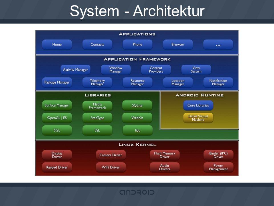 System - Architektur