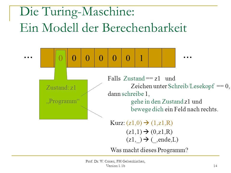 Prof. Dr. W. Conen, FH Gelsenkirchen, Version 1.1b 14 Die Turing-Maschine: Ein Modell der Berechenbarkeit... 000100 0 Zustand: z1 Programm Falls Zusta