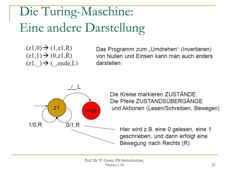 Prof. Dr. W. Conen, FH Gelsenkirchen, Version 1.1b 20 Die Turing-Maschine: Eine andere Darstellung (z1,0) (1,z1,R) (z1,1) (0,z1,R) (z1,_) (_,ende,L) D