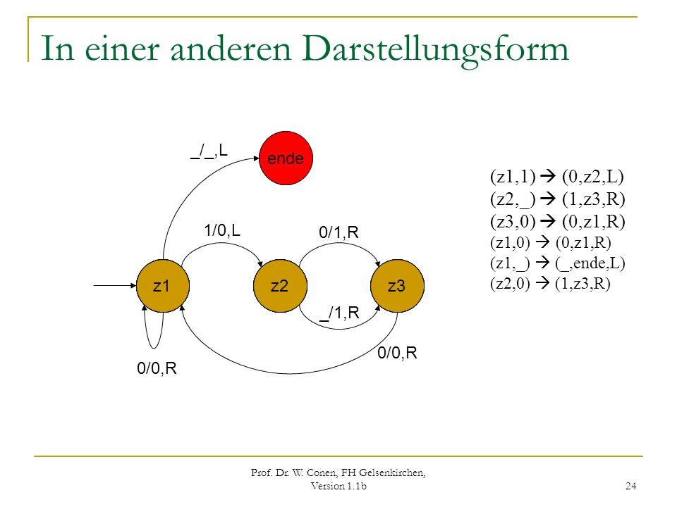 Prof. Dr. W. Conen, FH Gelsenkirchen, Version 1.1b 24 In einer anderen Darstellungsform z1z2z3 halt 1/0,L z1z2z1 z2z1z3z2z3z2z1 z2z1z2z1z3 ende z3 0/1